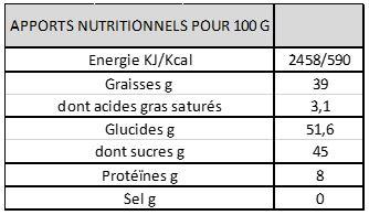tableau nutritionnel crème de noisette